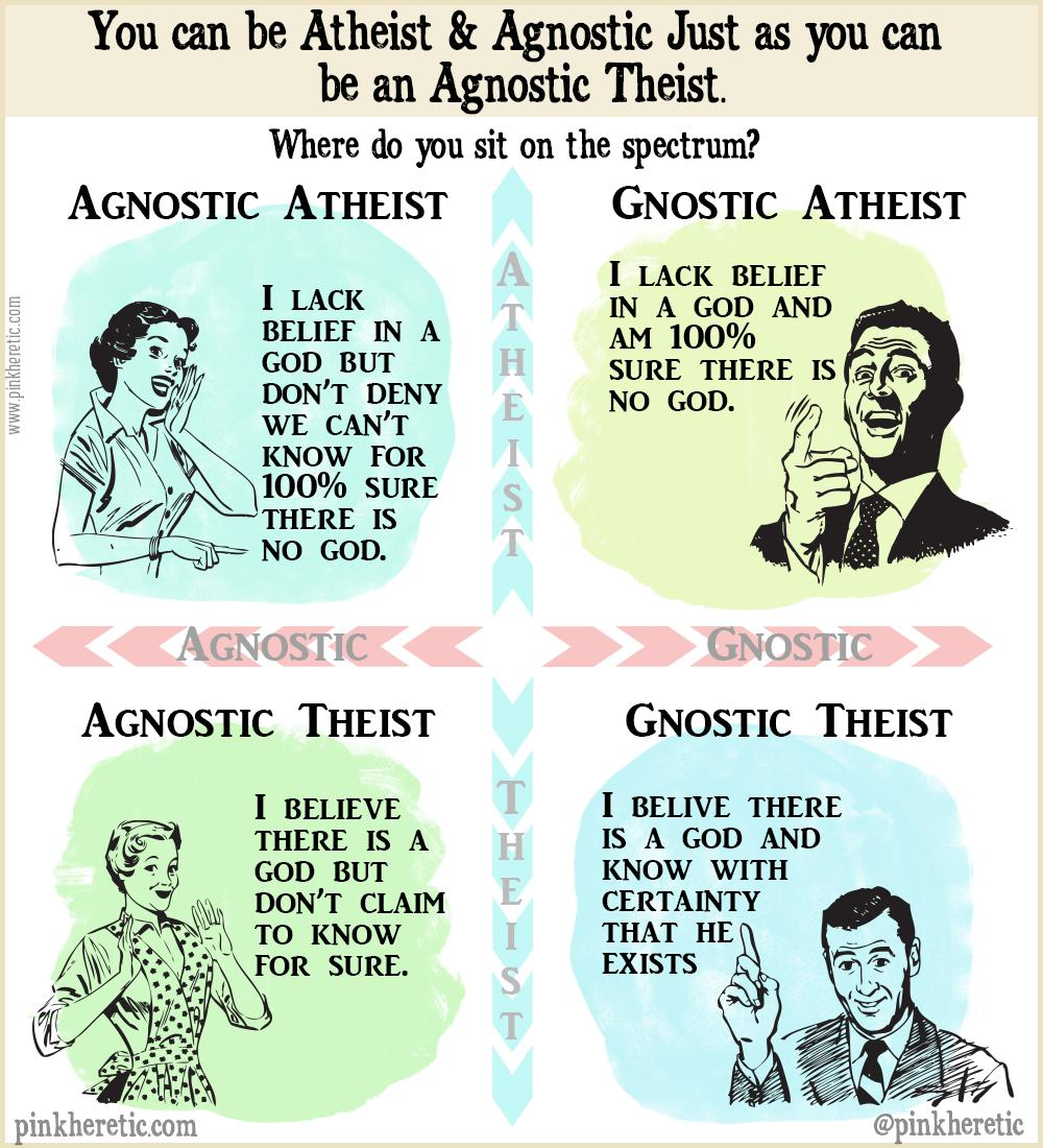 gnostic vs agnostic atheist dating