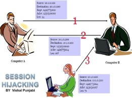 session-hijacking-1-728