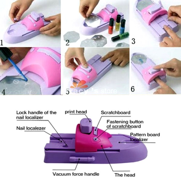 How To Make Nail Art Kit At Home Best Ideas