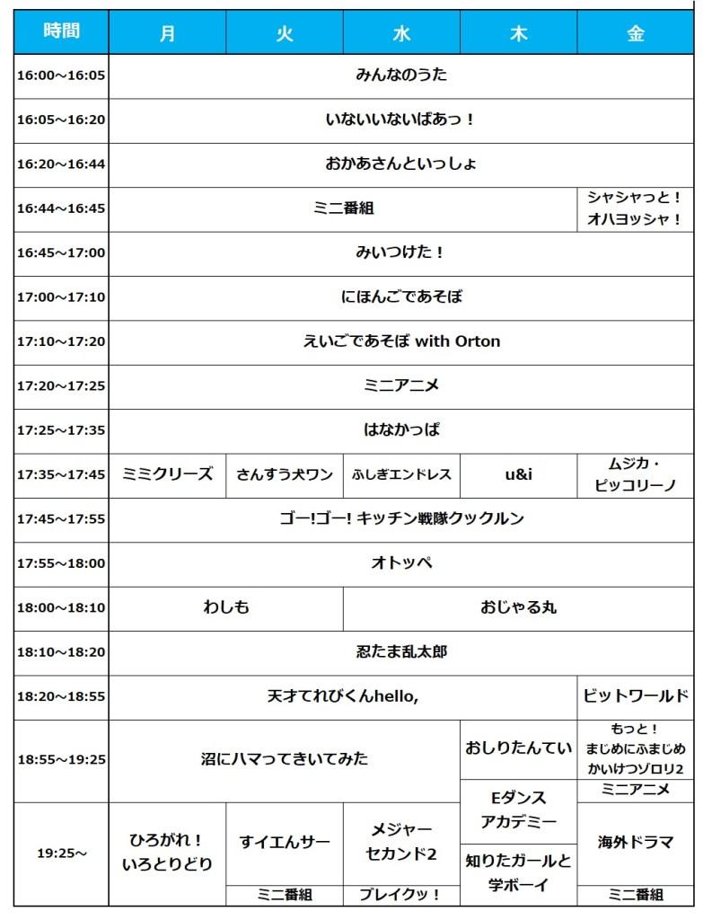 NHK Eテレ番組改編平日夕方のタイムテーブル一覧表