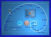 quantum-cycles-watch