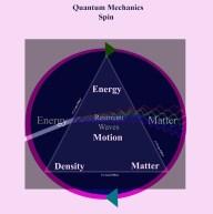 quantum-mechanics-spin-a_edited-1