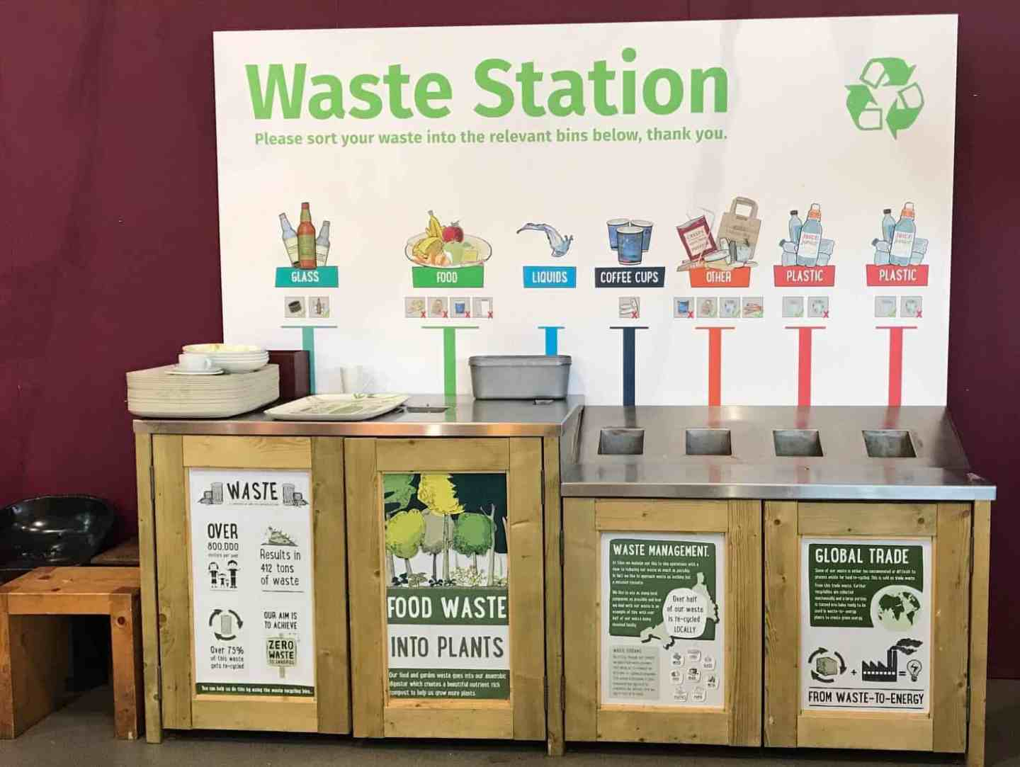 Waste Station to encourage recycling