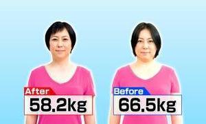 倉田真由美のダイエット効果