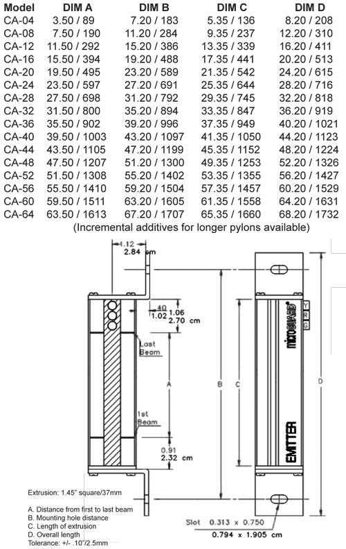 Light Curtain Distance Calculator Integralbook Com