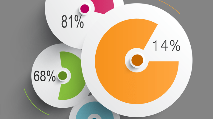 Messaging App and Mobile Phone Statistics to Know thumbnail