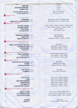 Set List - 29/12/2012