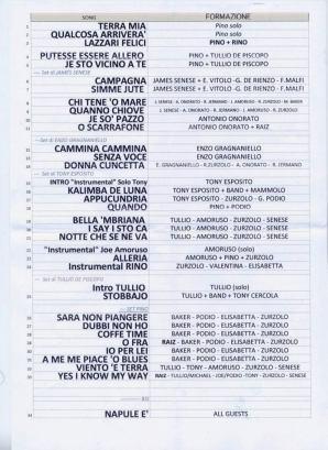 Set List - 28/12/2012