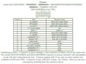 Pioneer KEHM9500RDS wiring diagram  pinout diagram : Pinout cable and connector diagramsusb