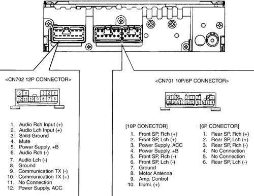 Toyota 57414 Head Unit Pinout Diagram @ Pinoutguide.com