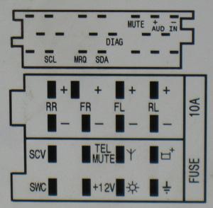 Opel CDR2005 Head Unit pinout diagram @ pinoutguide