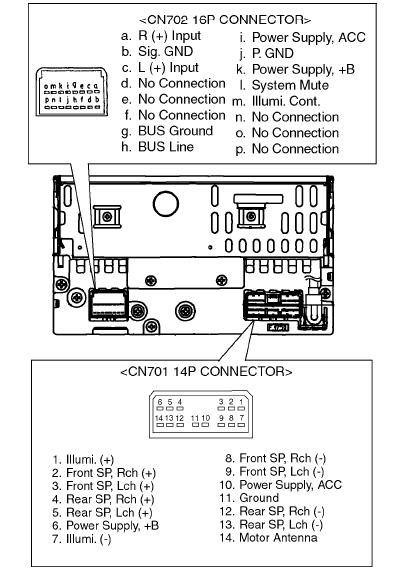 schema subaru forester 2011 wiring diagram full quality