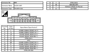 Nissan Qashqai CY11C Head Unit pinout diagram @ pinoutguide