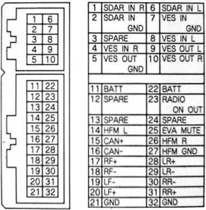 Chrysler P05064066AD, P05064066AE, P05064066AE pinout diagram @ pinoutguide