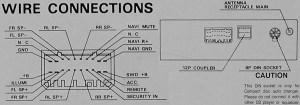 Honda 2SA1 pinout diagram @ pinoutguide