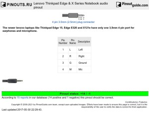Lenovo Thinkpad Edge & X Series Notebook audio pinout