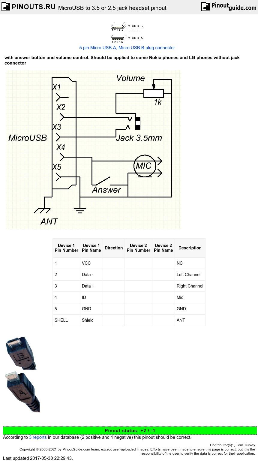 Usb Mic Wiring Diagram - Wiring Diagrams Delete M Audio Usb Mic Wiring Diagram on