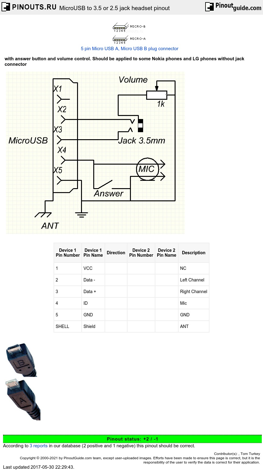 captivating microphone wiring diagram contemporary wiring  microusb_headset?resize\\\=665%2C620 captivating microphone wiring diagram  contemporary wiring