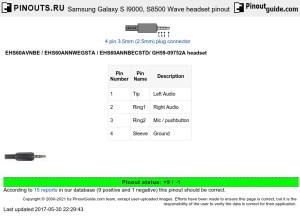 Samsung Galaxy S I9000, S8500 Wave headset pinout diagram @ pinoutguide
