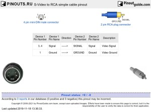 SVideo to RCA simple cable pinout diagram @ pinoutguide