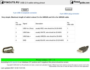 USB cable wiring pinout diagram @ pinoutguide