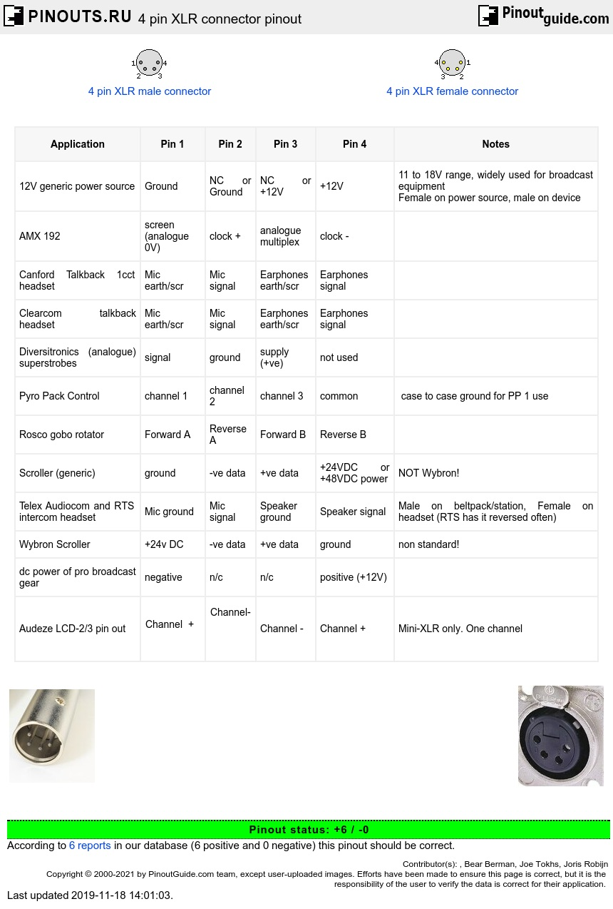 Xlr Insert Cable Wiring Diagram 31 Images Male To Trs 1 4 Pinout Xlr4resize6652c818