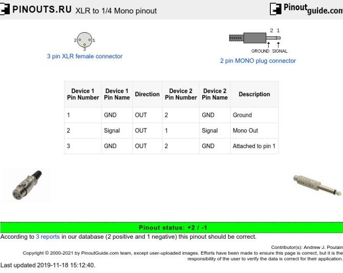 xlr to 1/4 mono pinout diagram  pinoutguide