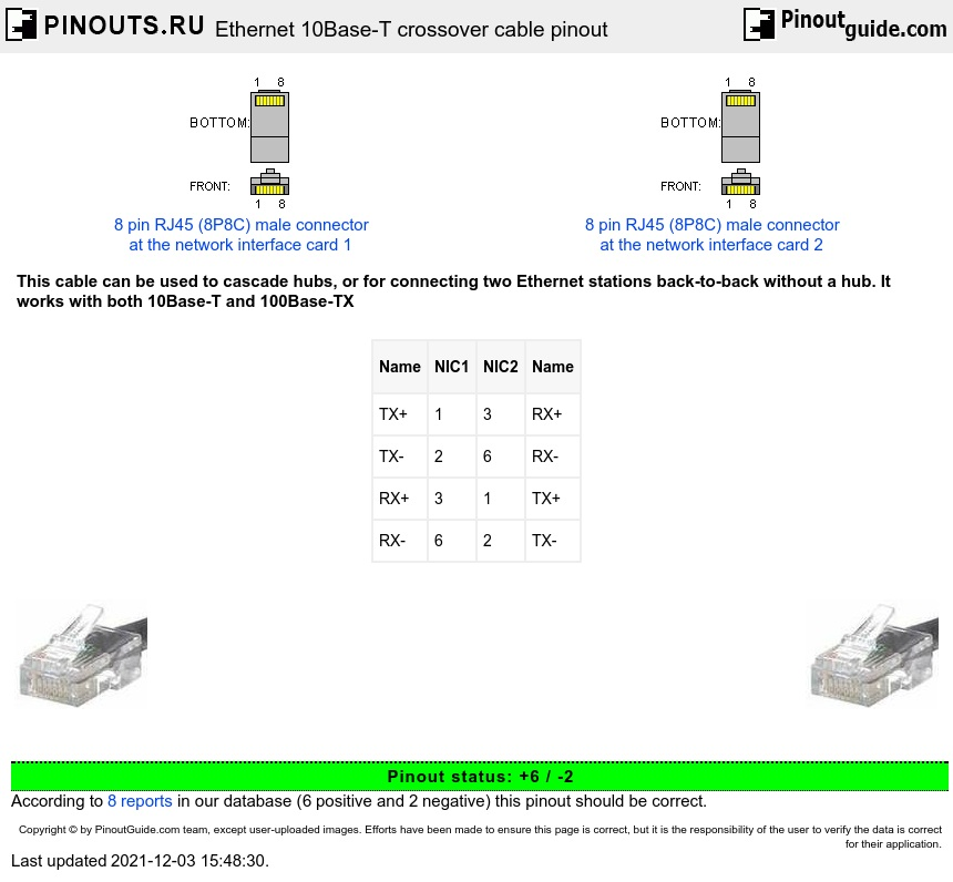 Ethernet 10base T Crossover Cable Pinout Diagram Pinouts