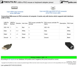 USB to PS2 mouse or keyboard adapter pinout diagram