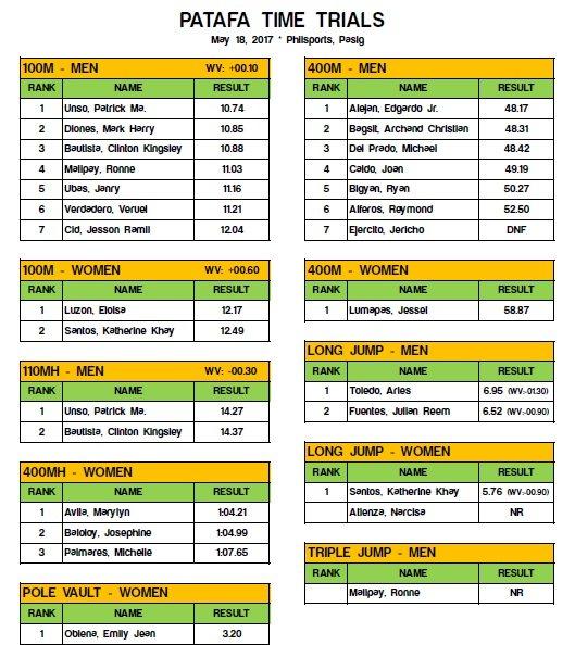 PATAFA Performance Trials May 18