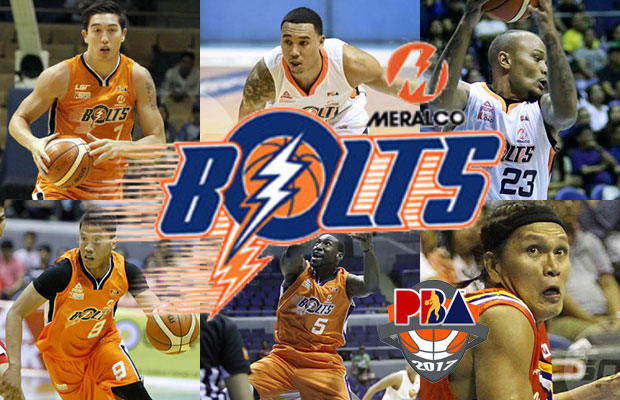 Meralco Bolts Roster - 2017 PBA Governor's Cup