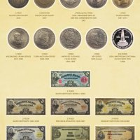 PH coins and Banknotes feat. Jose Rizal