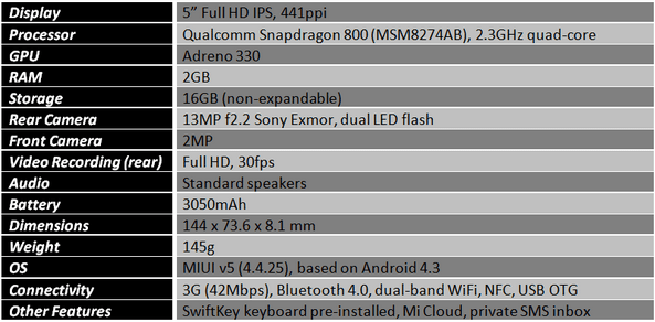 Xiaomi mi3 review