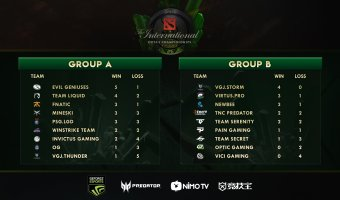 The International 8 Group Stage Day 1 Results and Standing