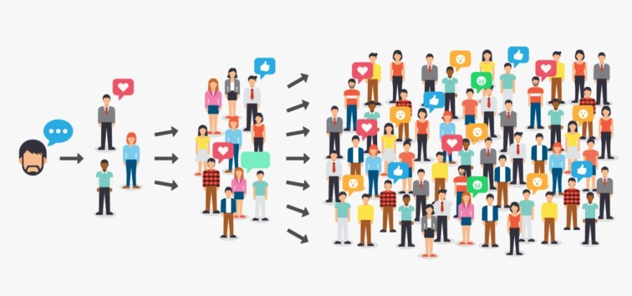 4 Kelebihan Lebih Dekat Viral Marketing Untuk Bisnismu