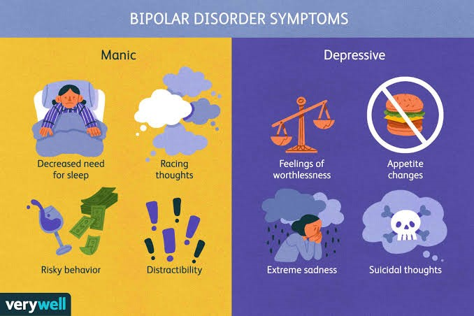 Ciri dan Penyebab Pengidap Bipolar Disorder