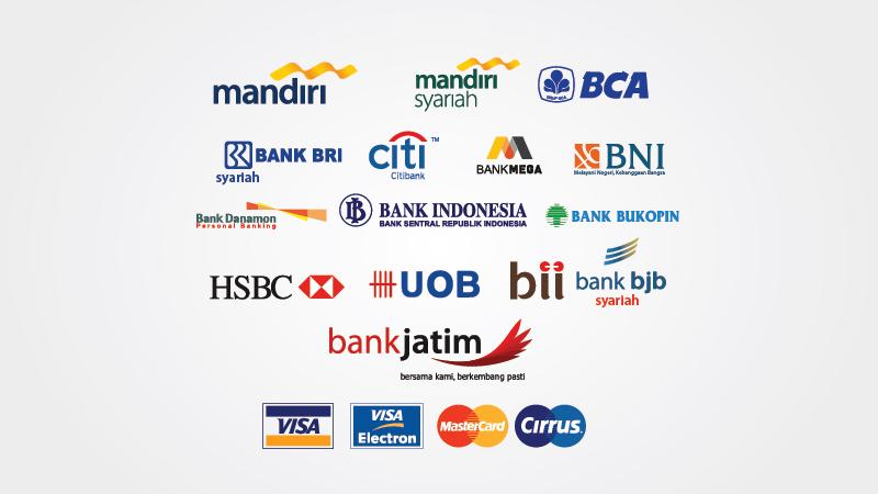kode transfer bank bri bca mandiri bni bjb