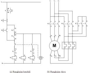 rangkaian star delta motor induksi | Pintar Inter
