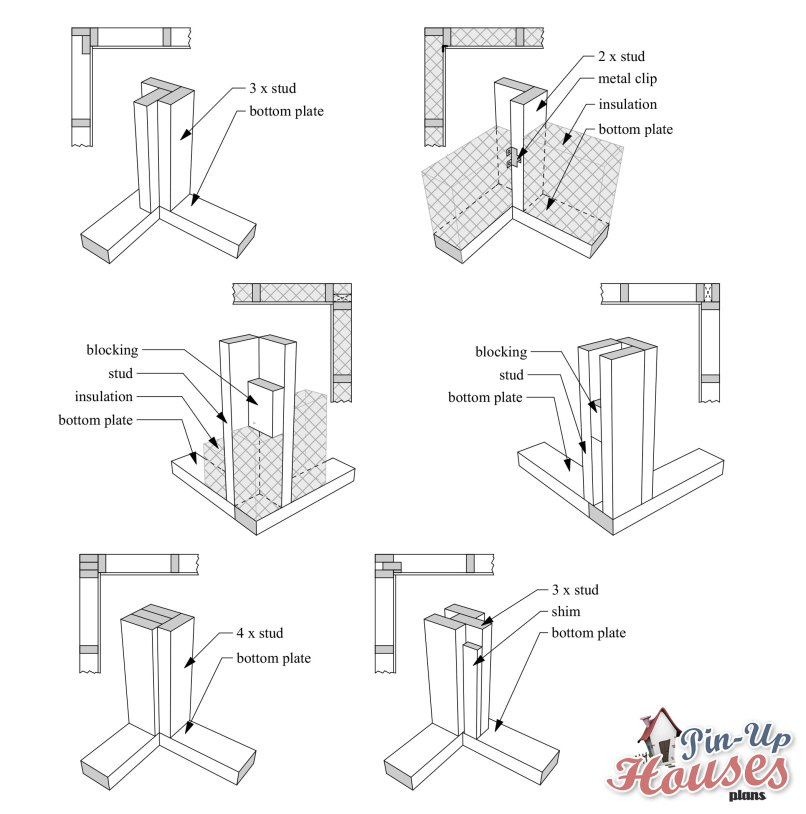 Framing Corners With Steel Studs | Frameswalls.org