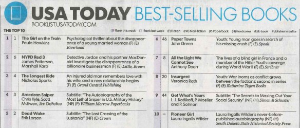 USA TODAY Best-Selling Books II