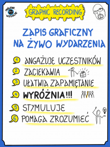 graphic-recording-zalety
