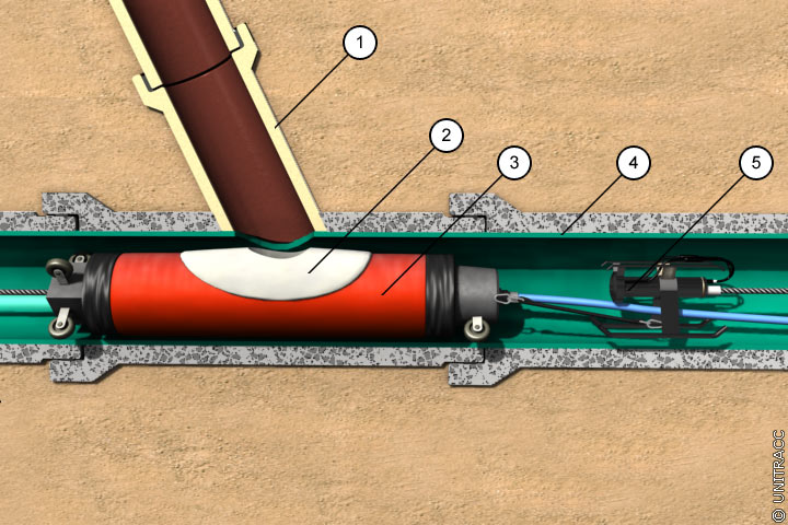 Top Hat Pipe Lining Supply Pipe Lining Supply