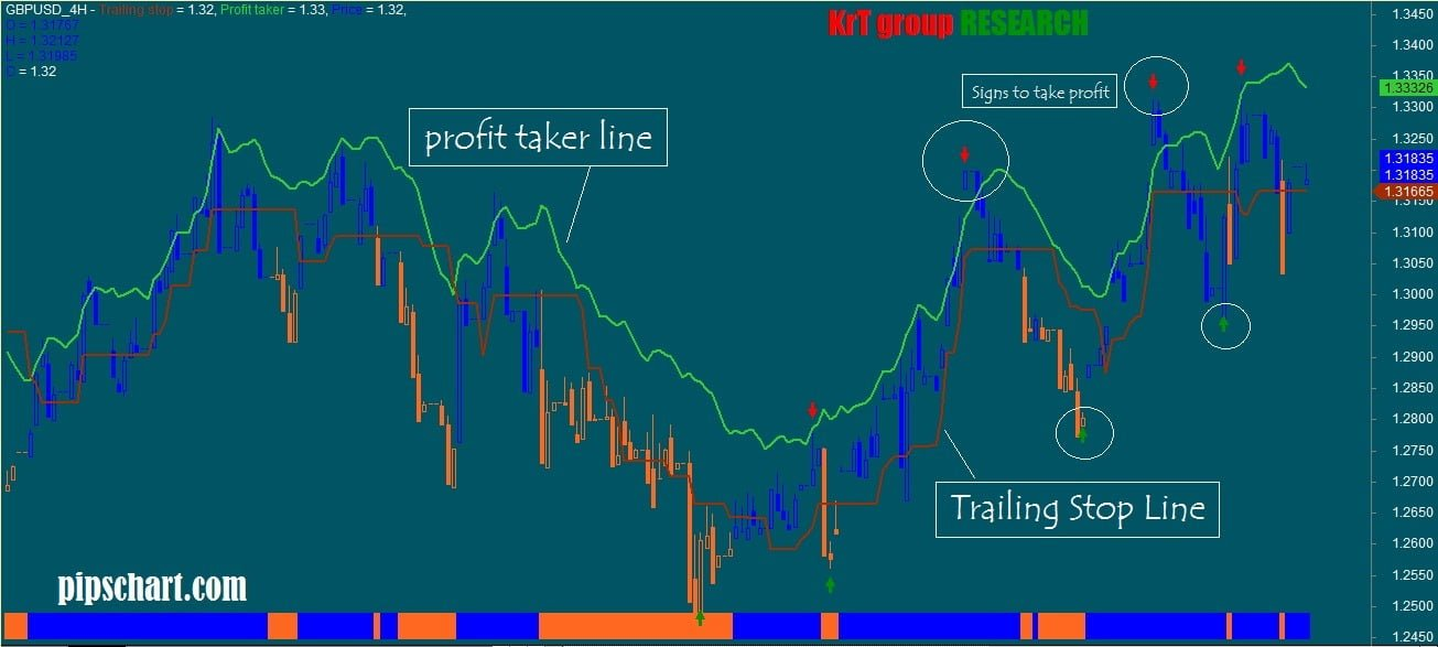Automatic Support And Resistance Lines Afl