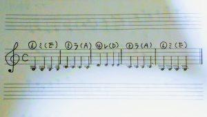 ⑥弦~④弦のアポヤンド