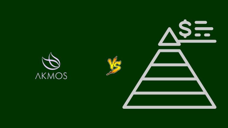 Akmos Pirâmide Financeira Scam Ponzi Fraude Confiavel Furada - Versus