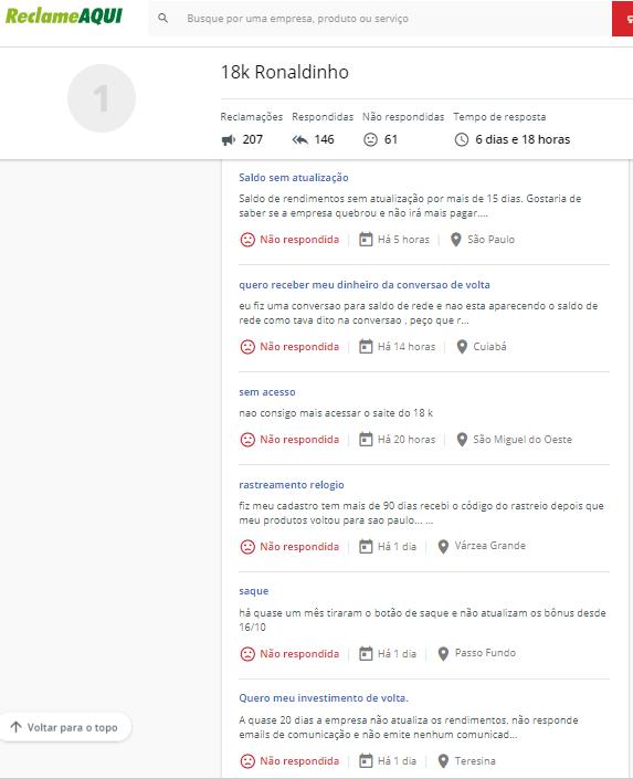 18k ronaldinho acabou pagar caiu golpe scam