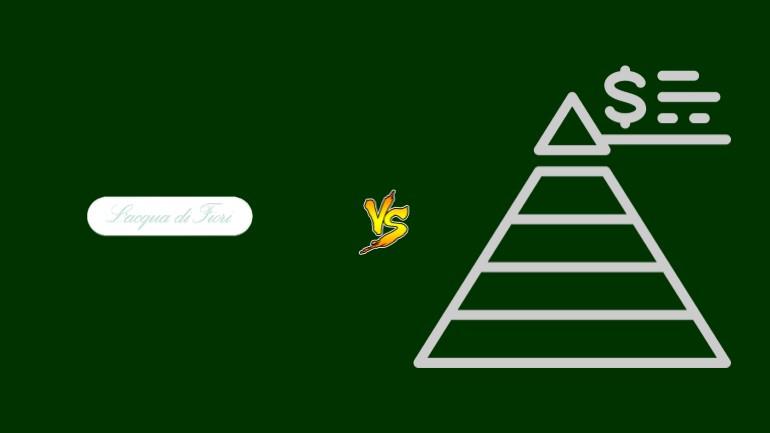 Lacqua Di Fiori Pirâmide Financeira Scam Ponzi Fraude Confiavel Furada - Versus