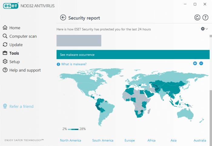 NOD32 Antivirus License Key