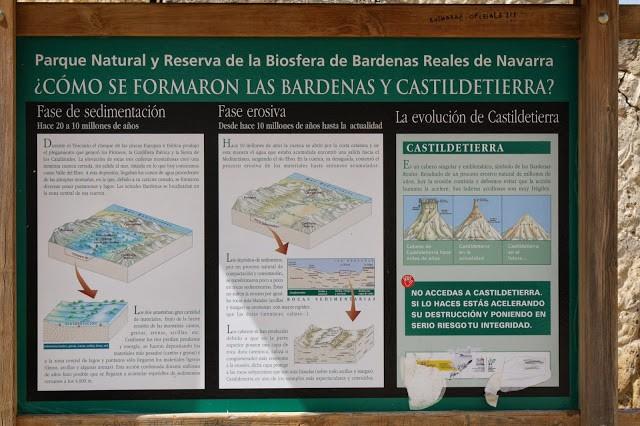 Panel Informativo sobre formación Castildetierra, un cabezo espectacular en medio de un paisaje lunar