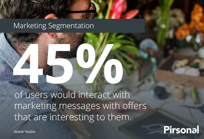 La segmentación es la clave: el 45% de los usuarios interactuaría con mensajes de marketing con ofertas que les sean interesantes.